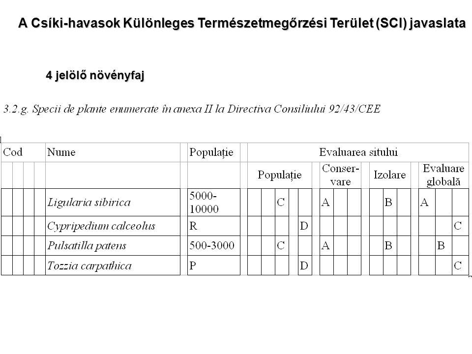 A Csíki-havasok Különleges Természetmegőrzési Terület (SCI) javaslata