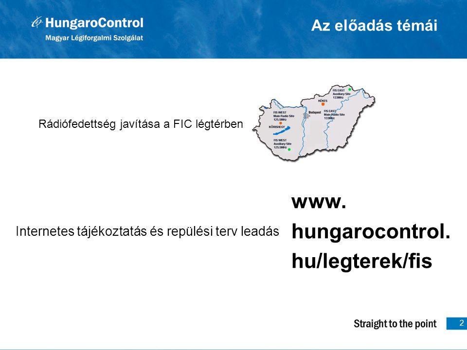 www. hungarocontrol. hu/legterek/fis Az előadás témái