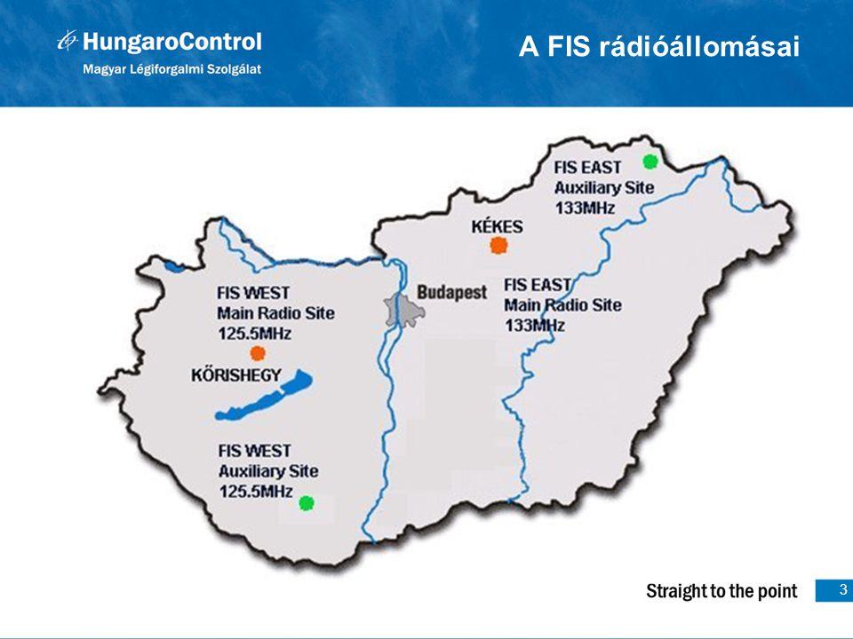 A FIS rádióállomásai