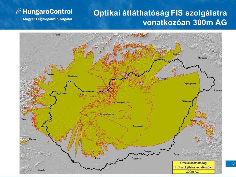 Optikai átláthatóság FIS szolgálatra vonatkozóan 300m AG