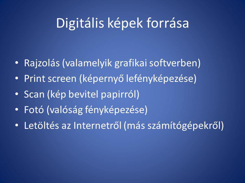 Digitális képek forrása
