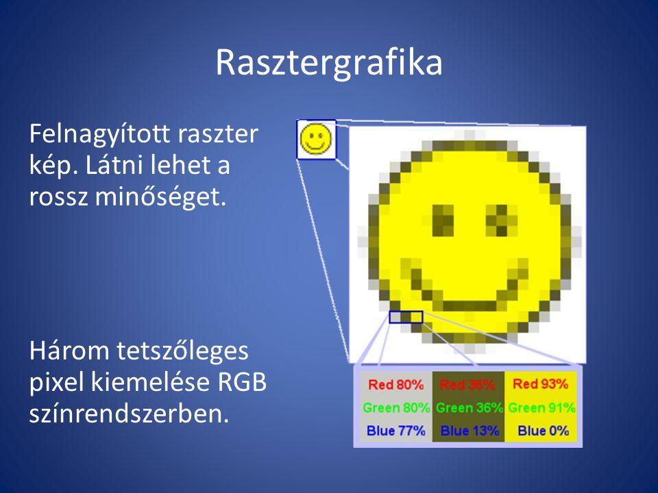 Rasztergrafika Felnagyított raszter kép. Látni lehet a rossz minőséget.