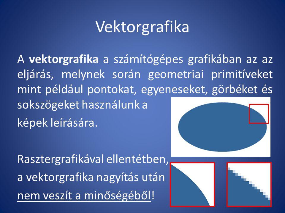 Vektorgrafika