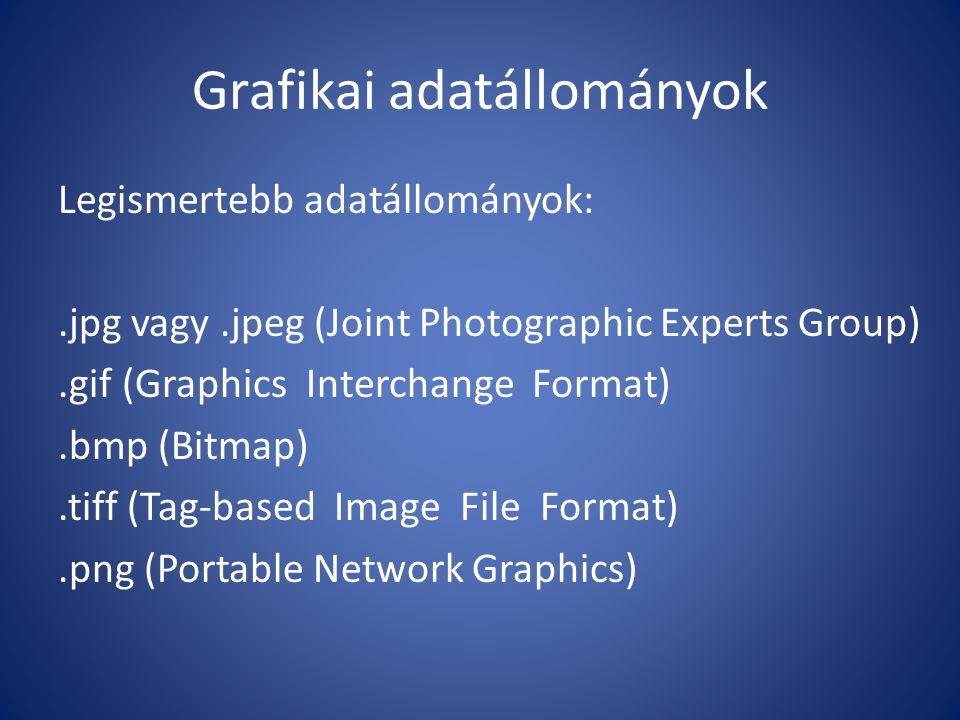 Grafikai adatállományok