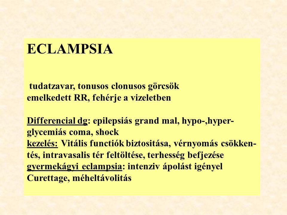 ECLAMPSIA tudatzavar, tonusos clonusos görcsök