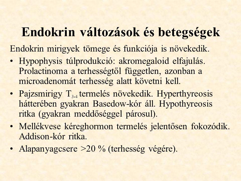 Endokrin változások és betegségek