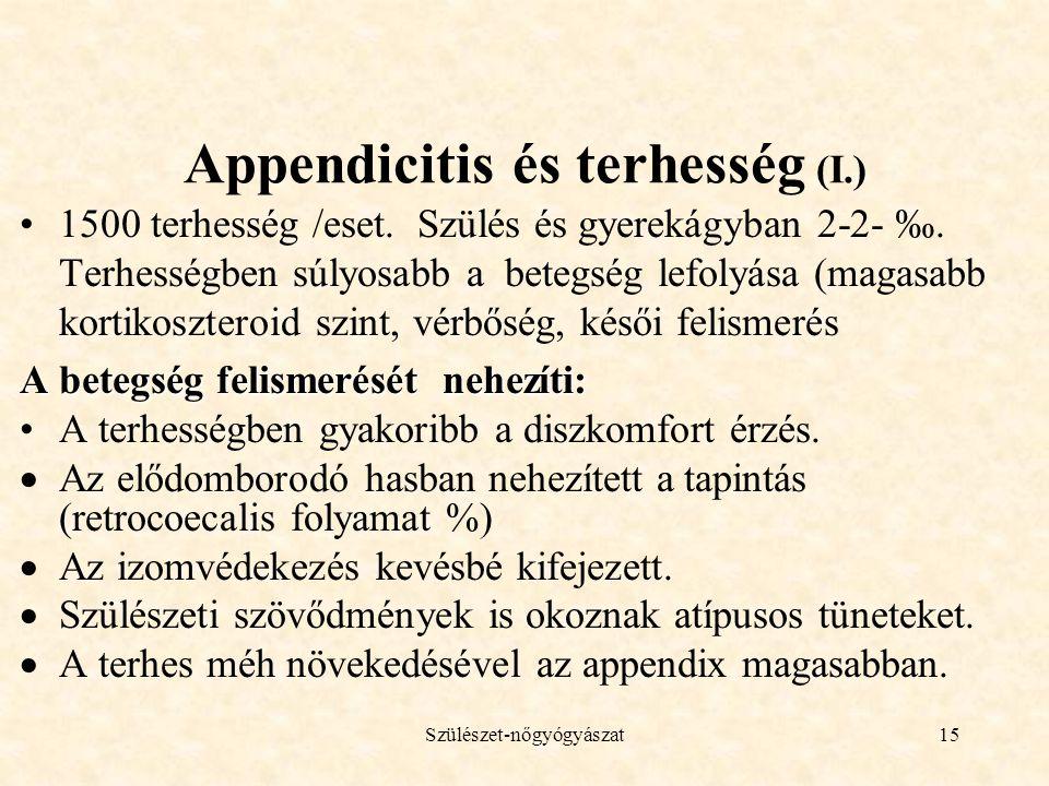 Appendicitis és terhesség (I.)
