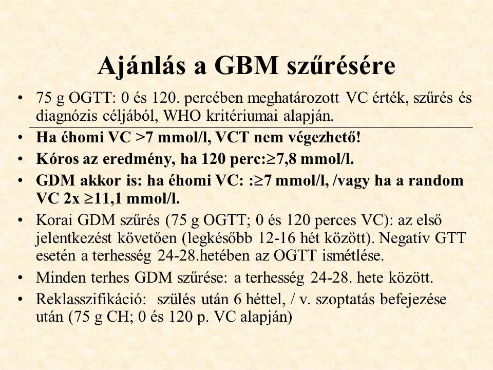 Ajánlás a GBM szűrésére