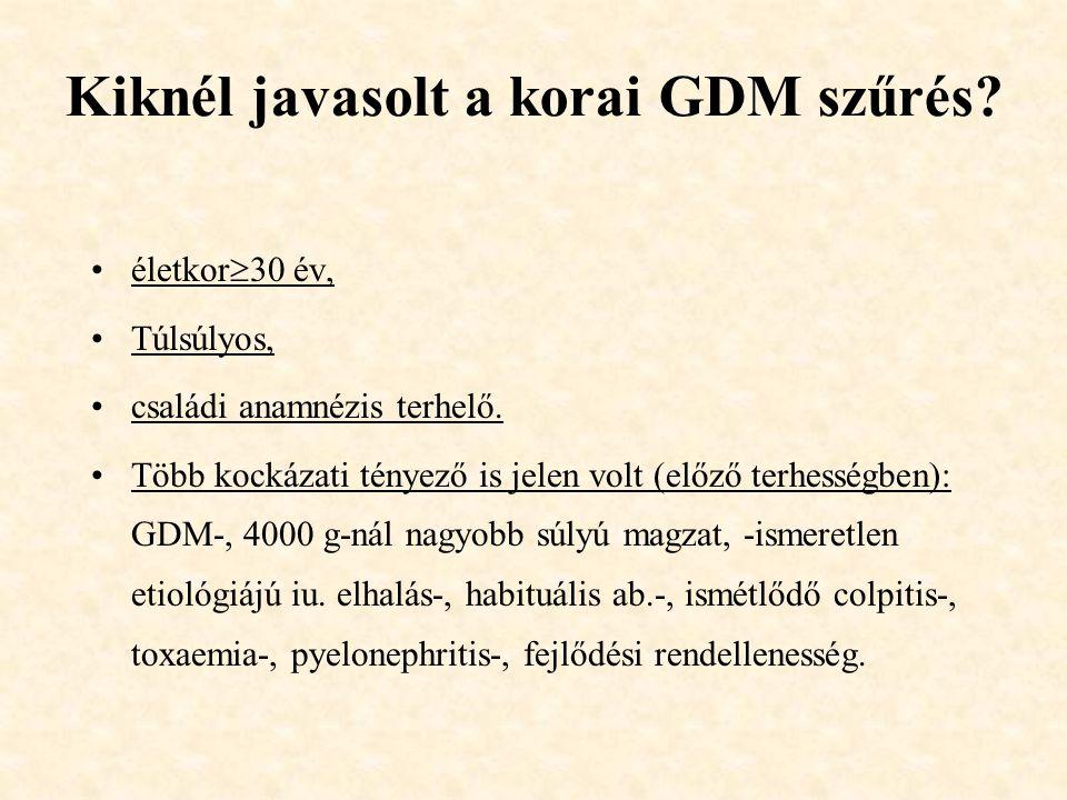 Kiknél javasolt a korai GDM szűrés