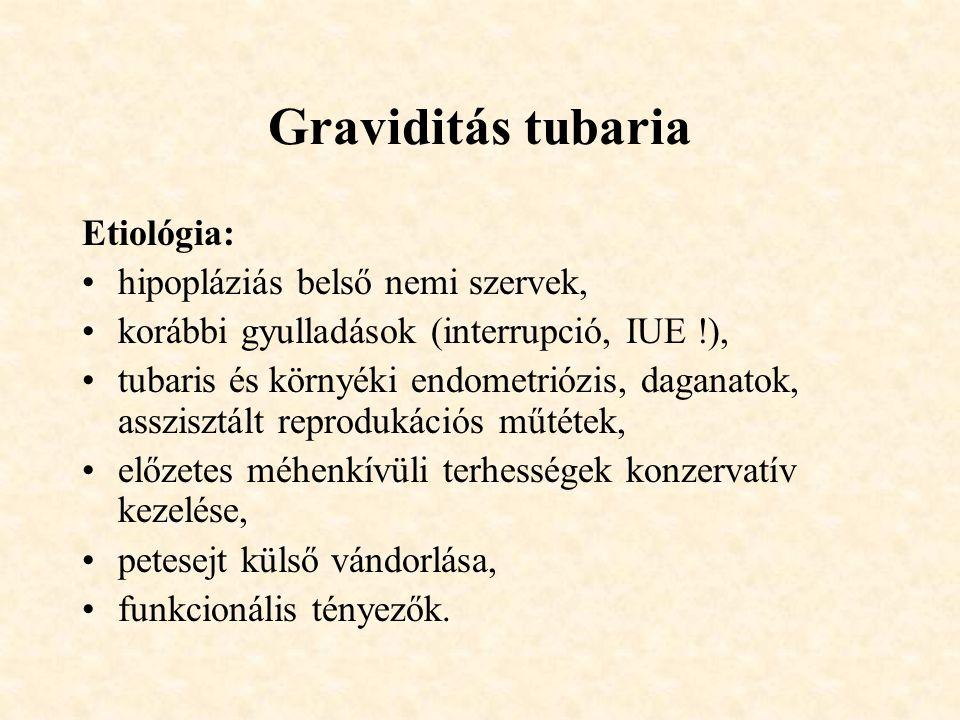 Graviditás tubaria Etiológia: hipopláziás belső nemi szervek,