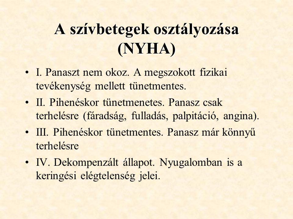 A szívbetegek osztályozása (NYHA)