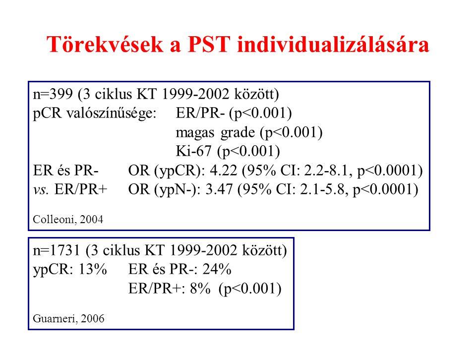 Törekvések a PST individualizálására