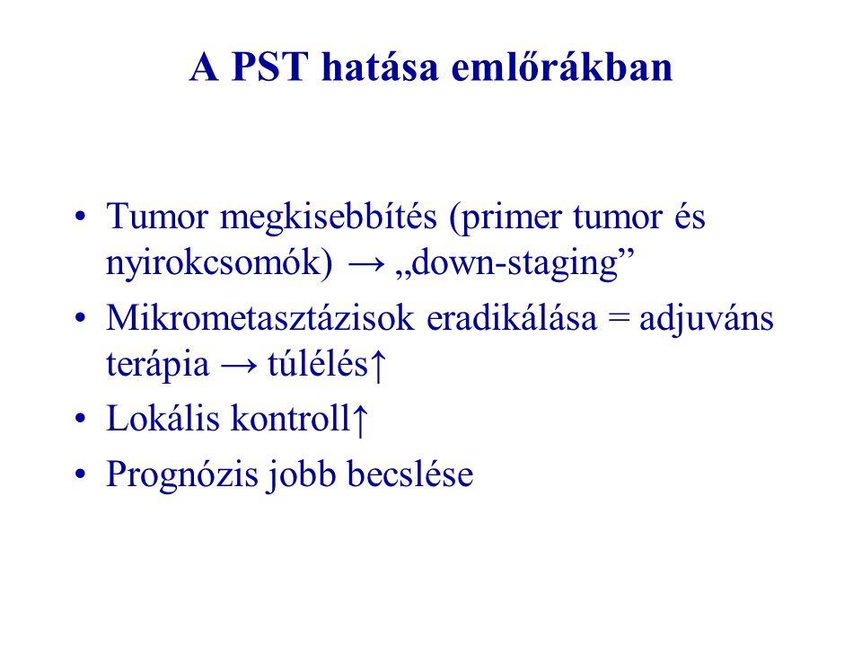 A PST hatása emlőrákban