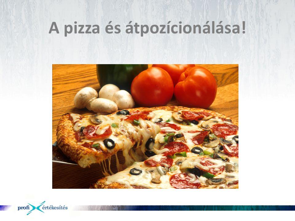 A pizza és átpozícionálása!