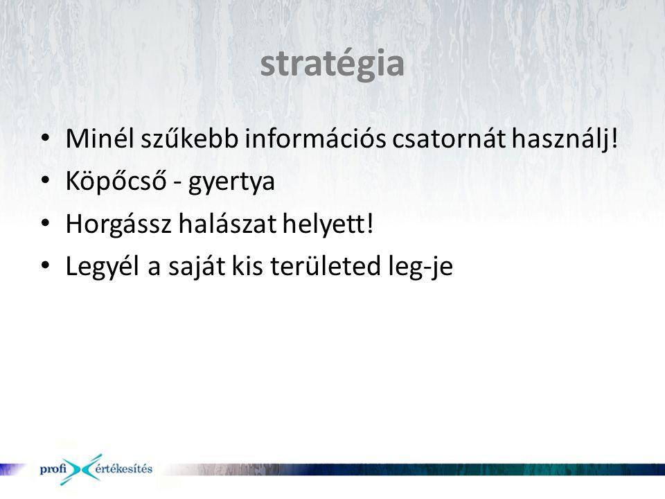 stratégia Minél szűkebb információs csatornát használj!