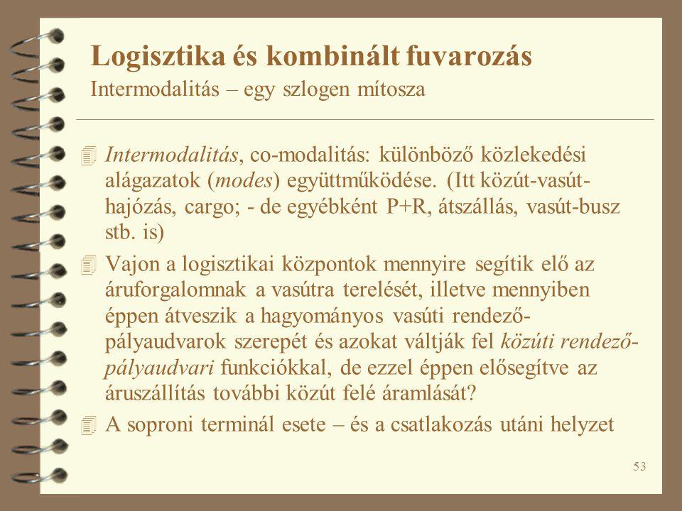 Logisztika és kombinált fuvarozás Intermodalitás – egy szlogen mítosza