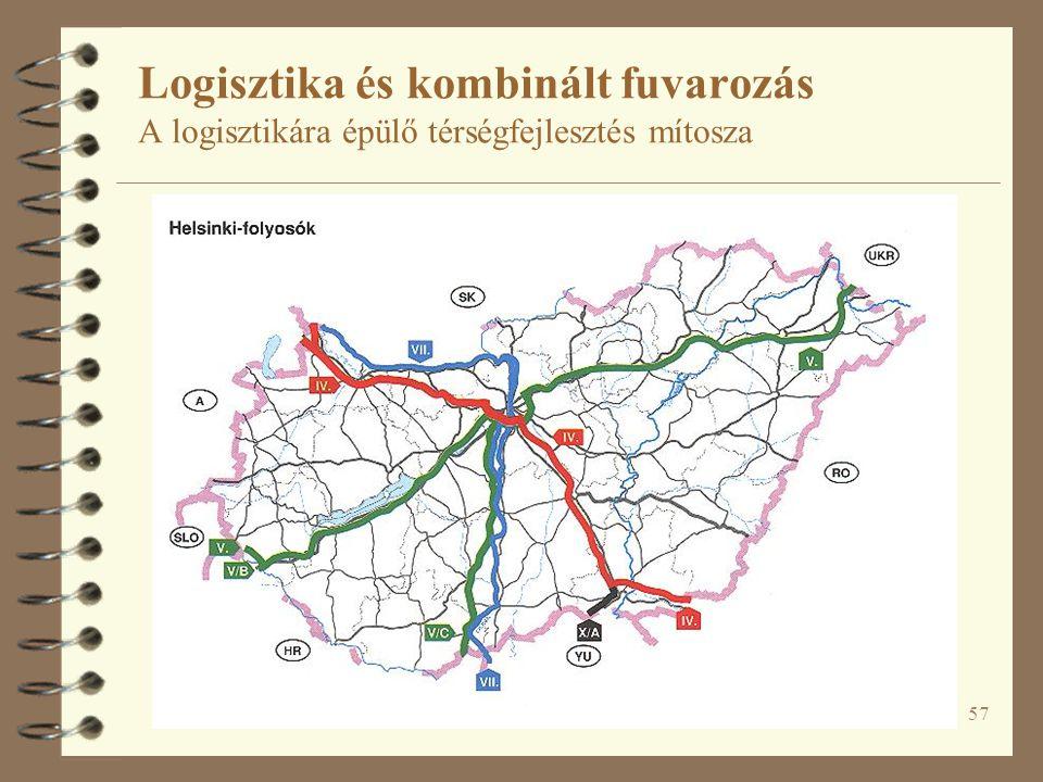 Logisztika és kombinált fuvarozás A logisztikára épülő térségfejlesztés mítosza