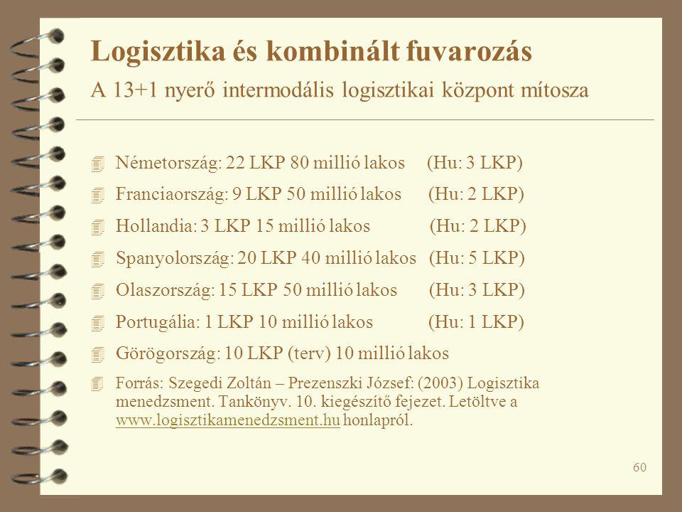 Logisztika és kombinált fuvarozás A 13+1 nyerő intermodális logisztikai központ mítosza