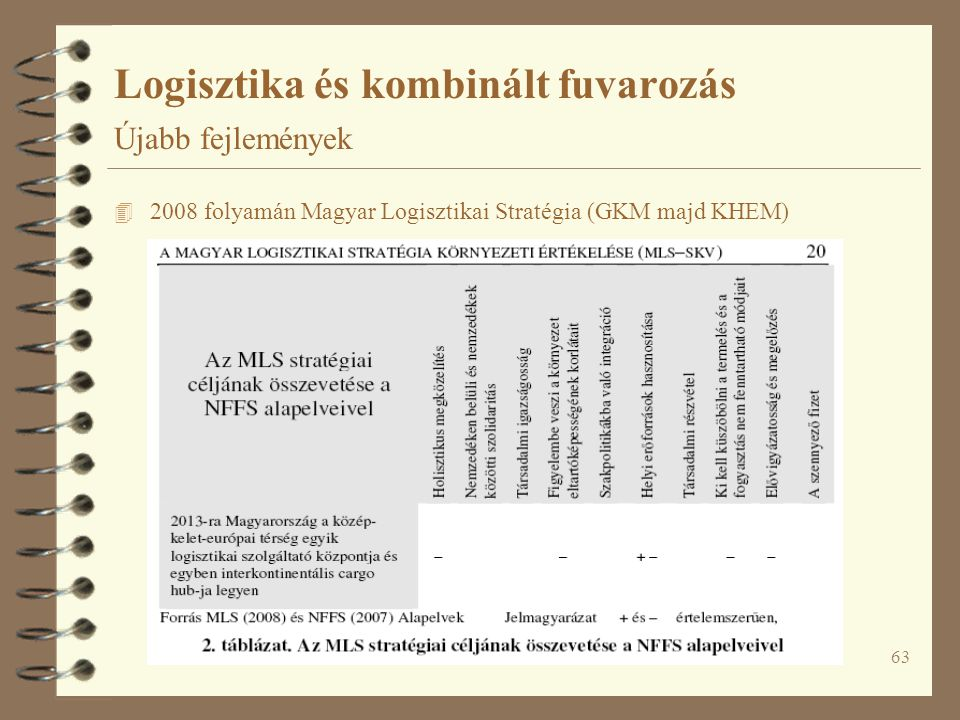 Logisztika és kombinált fuvarozás Újabb fejlemények