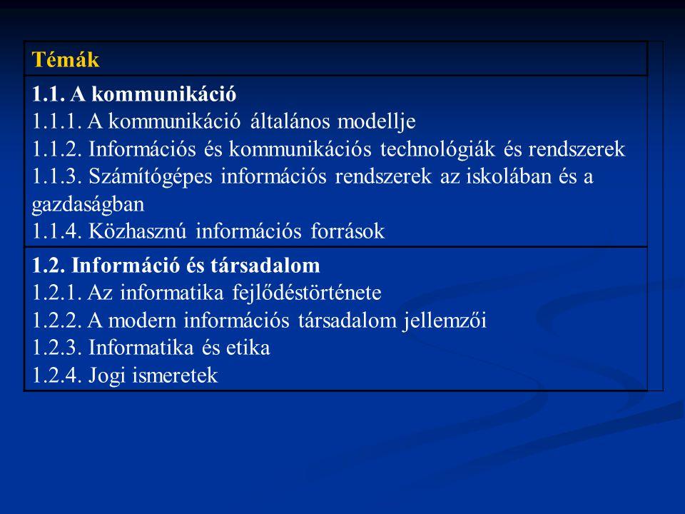 Témák 1.1. A kommunikáció. 1.1.1. A kommunikáció általános modellje. 1.1.2. Információs és kommunikációs technológiák és rendszerek.