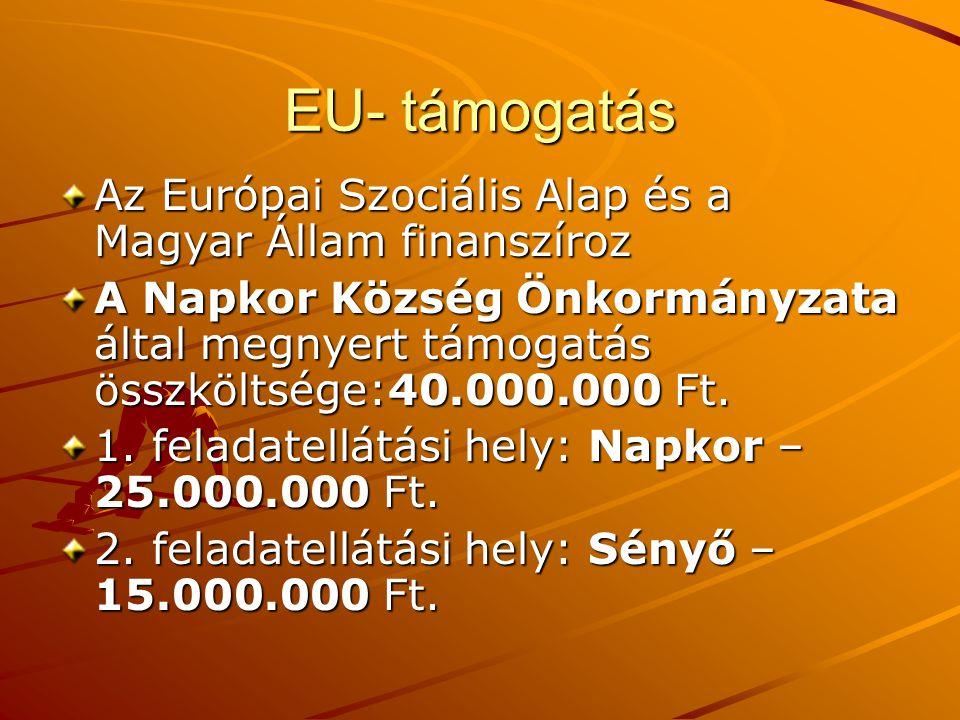 EU- támogatás Az Európai Szociális Alap és a Magyar Állam finanszíroz