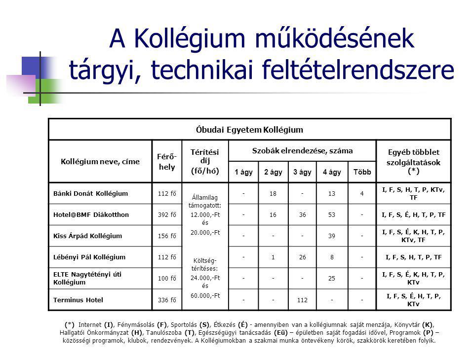 A Kollégium működésének tárgyi, technikai feltételrendszere