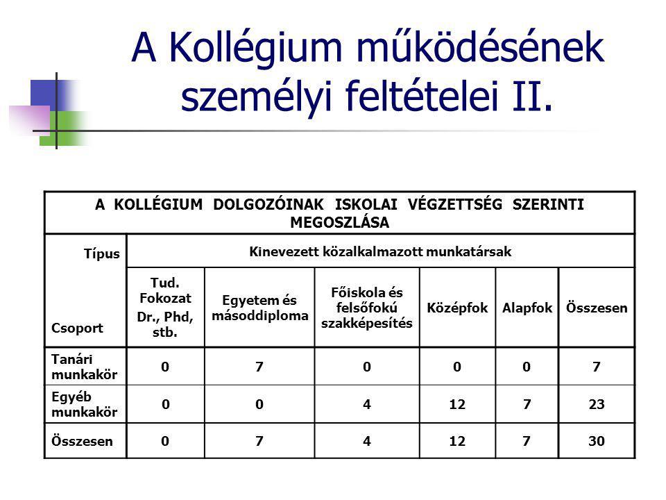 A Kollégium működésének személyi feltételei II.