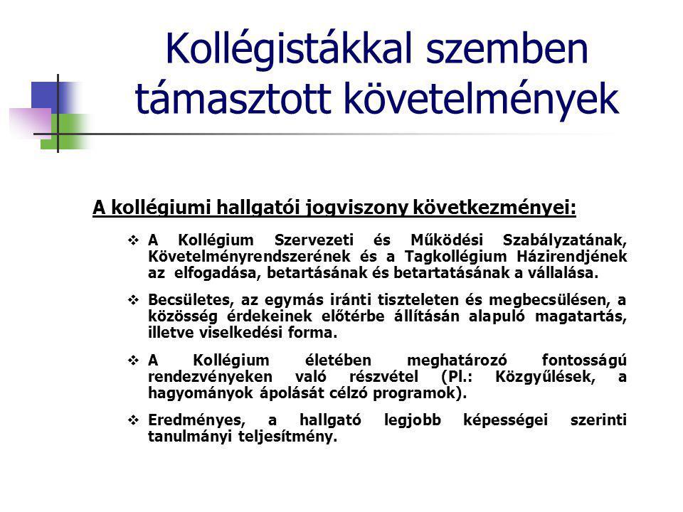 Kollégistákkal szemben támasztott követelmények