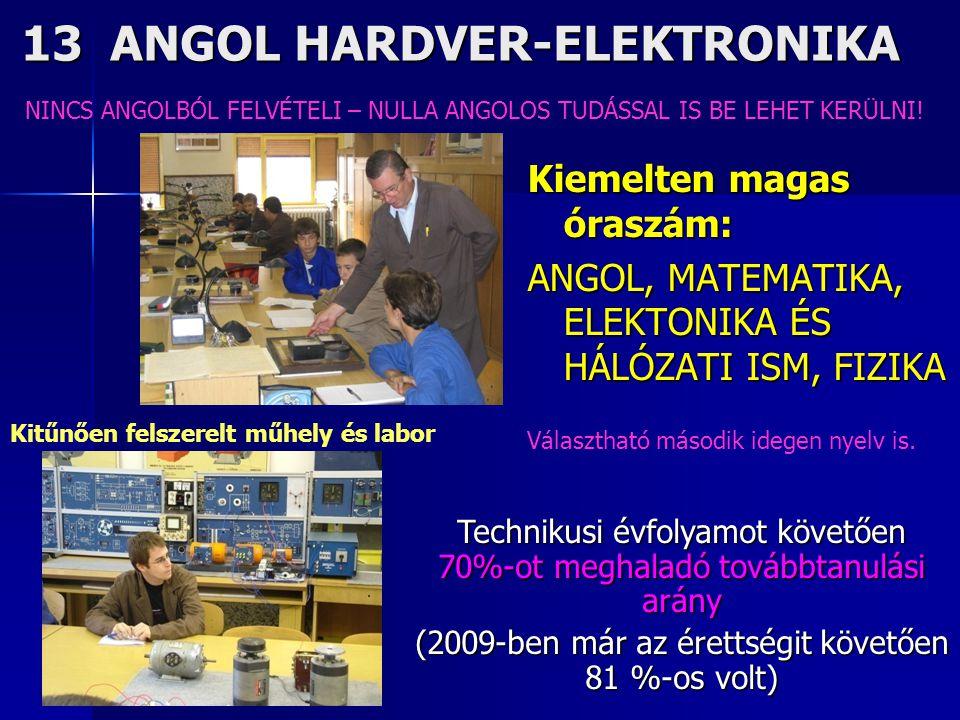 13 ANGOL HARDVER-ELEKTRONIKA