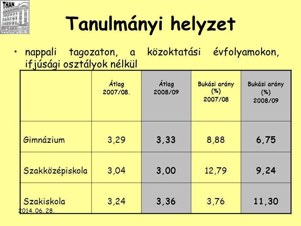 2007/08 év végi beszámoló Tanulmányi helyzet. nappali tagozaton, a közoktatási évfolyamokon, ifjúsági osztályok nélkül.