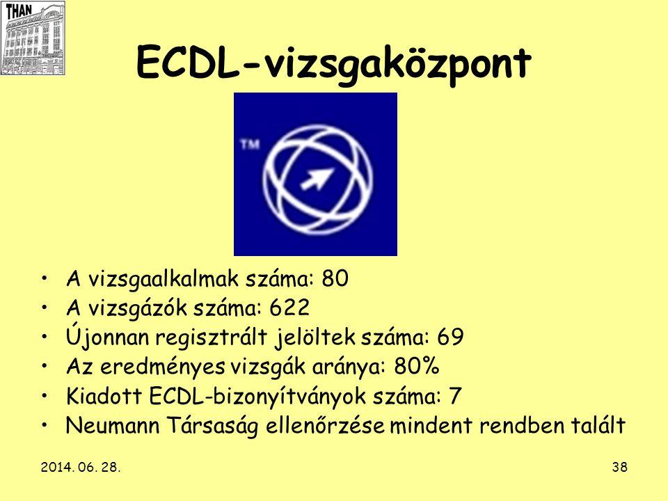 ECDL-vizsgaközpont A vizsgaalkalmak száma: 80 A vizsgázók száma: 622