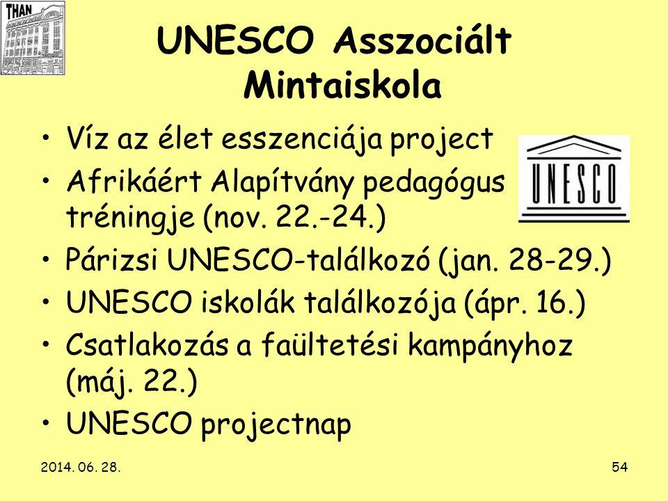 UNESCO Asszociált Mintaiskola