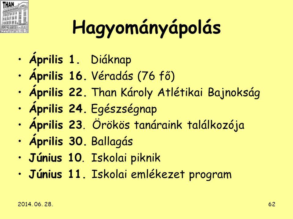 Hagyományápolás Április 1. Diáknap Április 16. Véradás (76 fő)