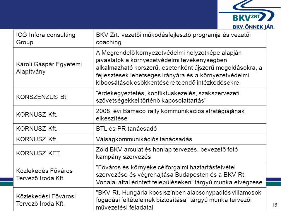 Közlekedési Fővárosi Tervező Iroda Kft.