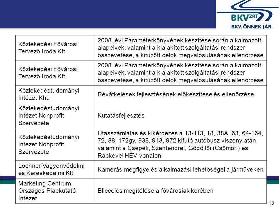 Marketing Centrum Országos Piackutató Kft.