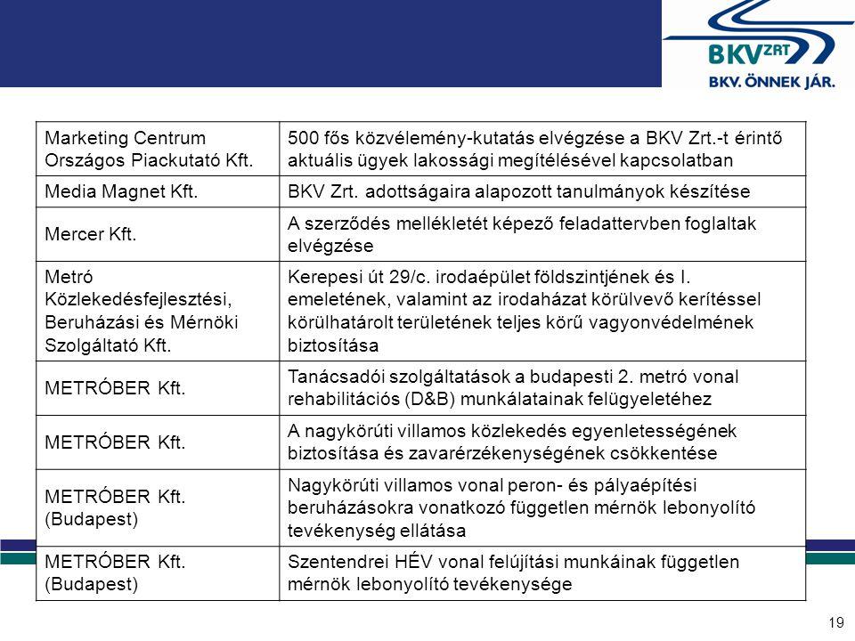 Metróber Tervező és Tanácsadó Kft.