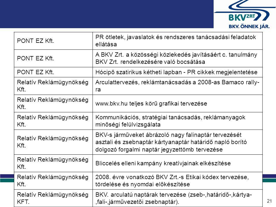 Security Audit Tanácsadó Kft.
