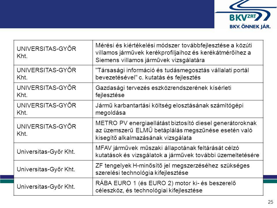 UNIVERSITAS-GYŐR Szolgáltató Nonpro