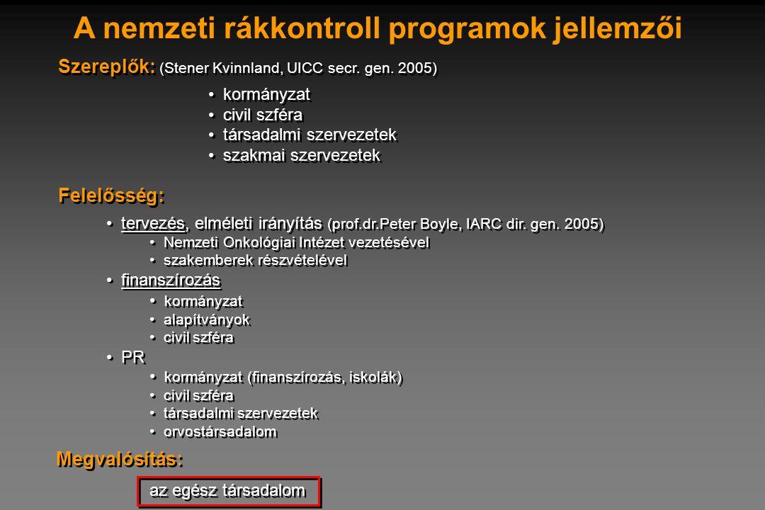A nemzeti rákkontroll programok jellemzői