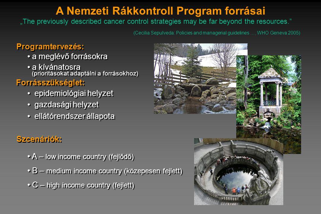 A Nemzeti Rákkontroll Program forrásai