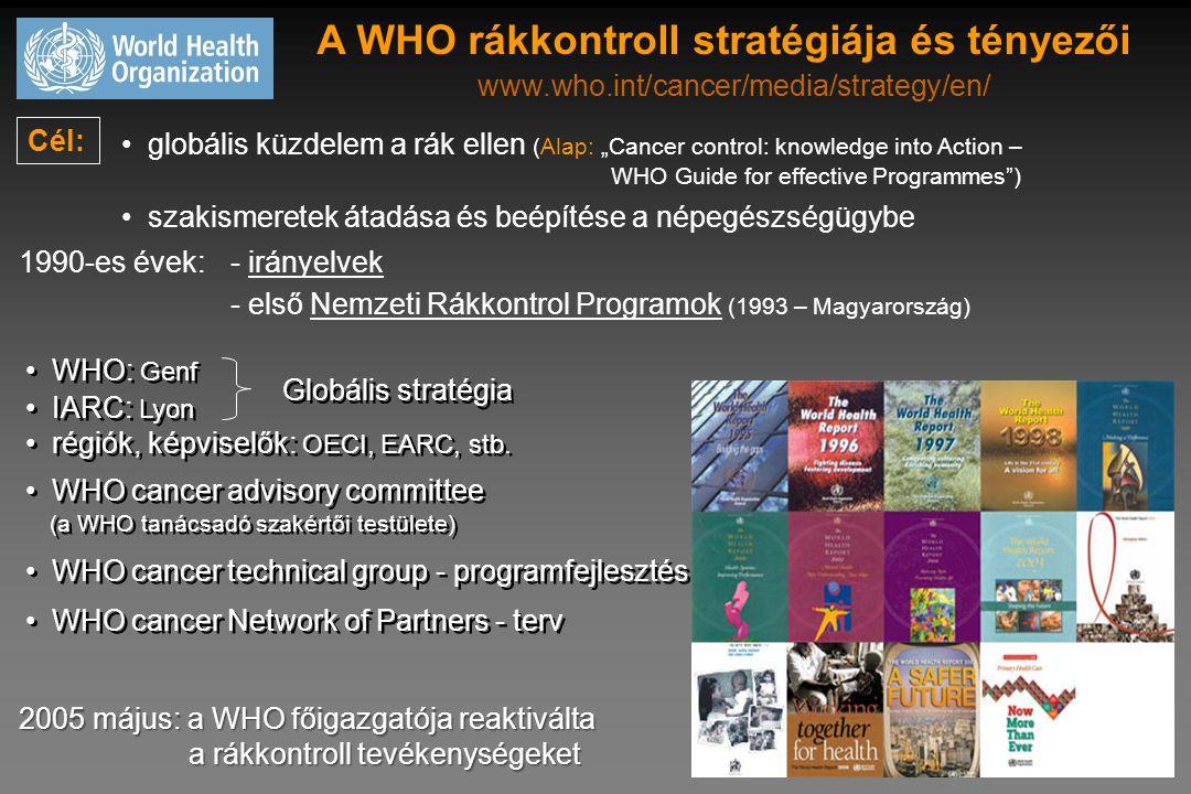 A WHO rákkontroll stratégiája és tényezői
