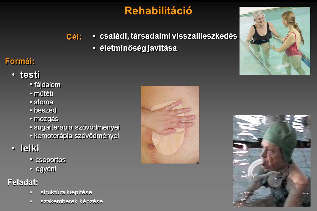 Rehabilitáció testi lelki csoportos Cél: