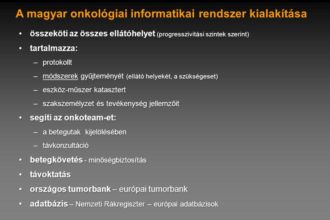 A magyar onkológiai informatikai rendszer kialakítása