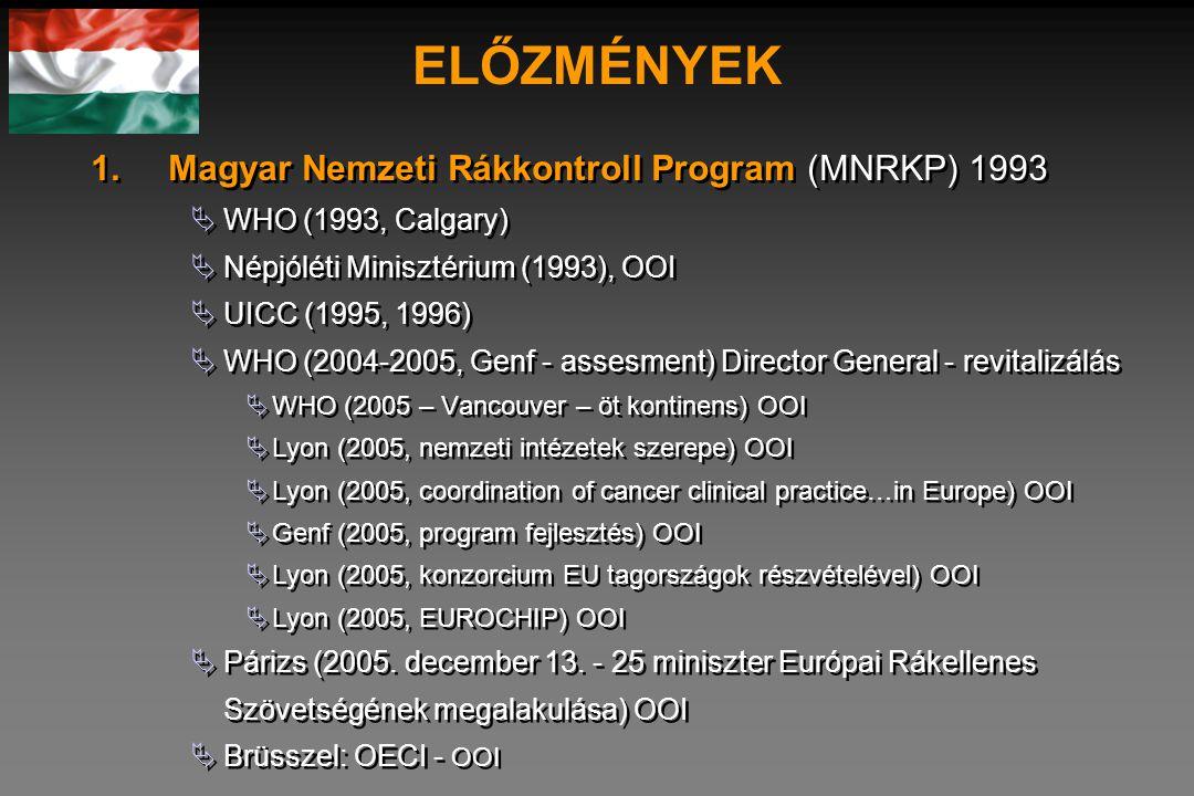 ELŐZMÉNYEK 1. Magyar Nemzeti Rákkontroll Program (MNRKP) 1993