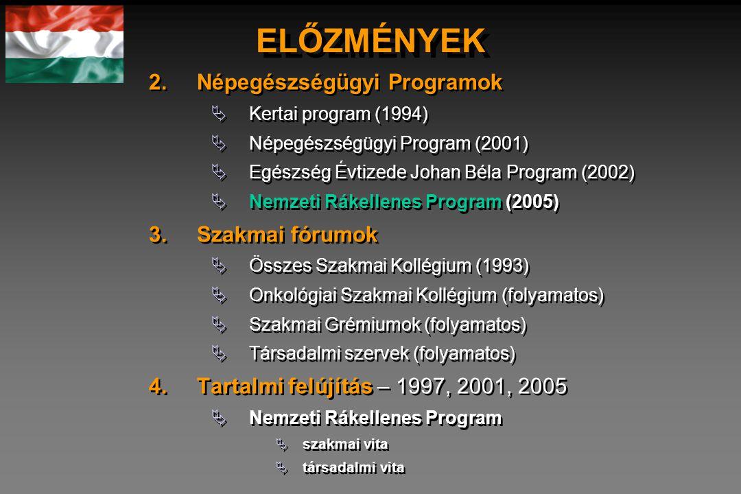 ELŐZMÉNYEK 2. Népegészségügyi Programok 3. Szakmai fórumok