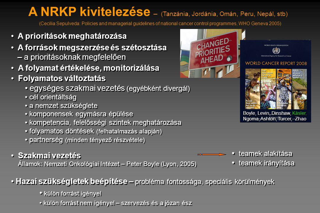 A NRKP kivitelezése – (Tanzánia, Jordánia, Omán, Peru, Nepál, stb)