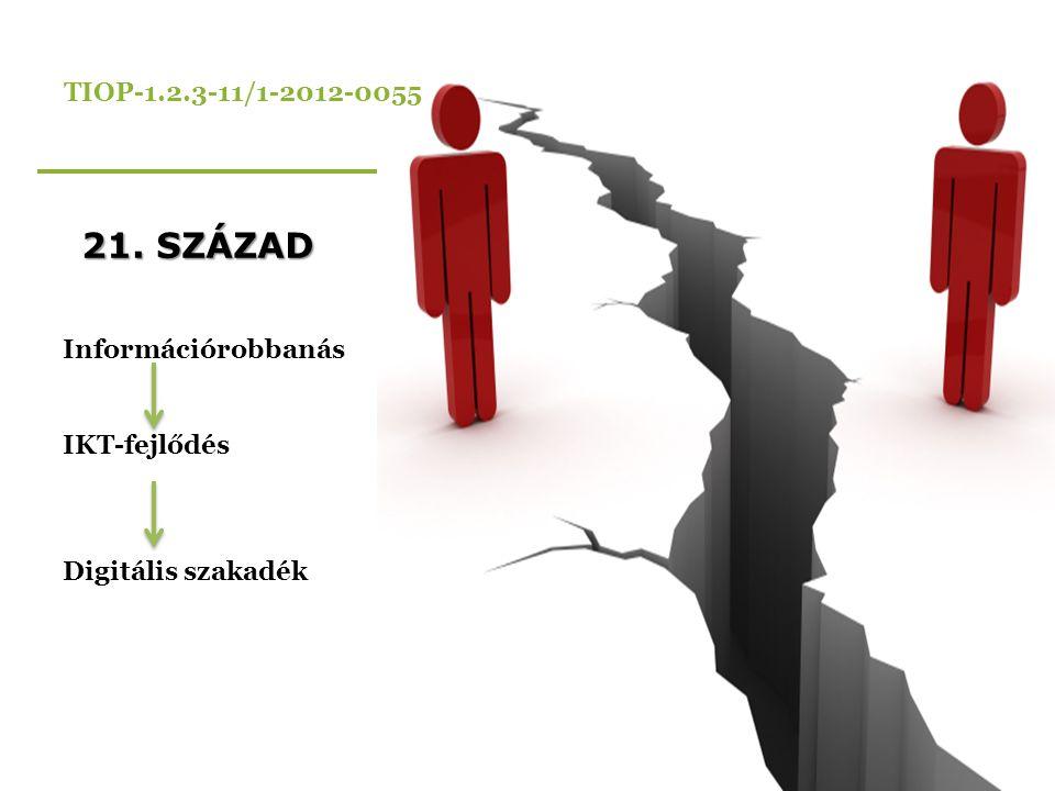 Információrobbanás IKT-fejlődés Digitális szakadék