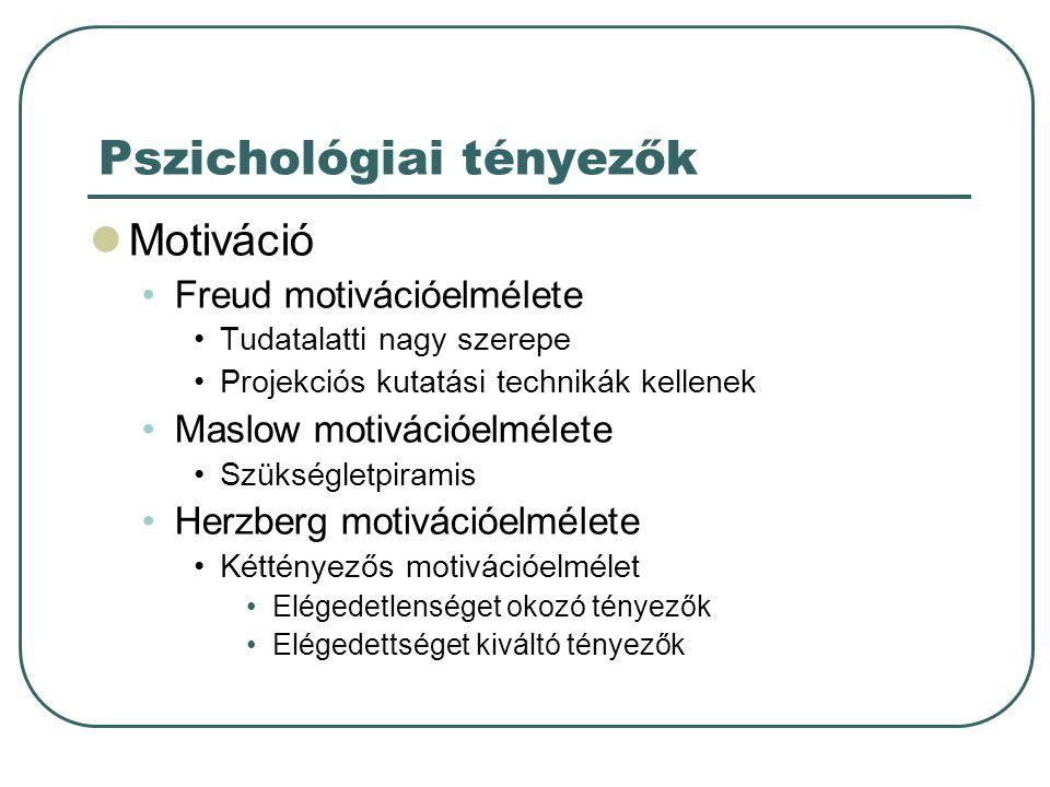 Pszichológiai tényezők