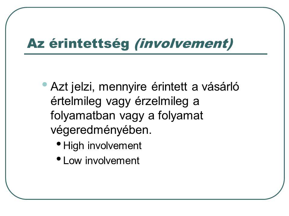Az érintettség (involvement)