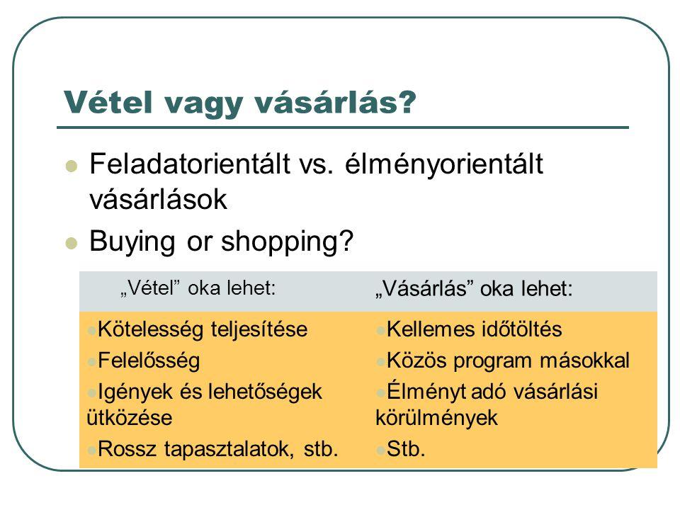 Vétel vagy vásárlás Feladatorientált vs. élményorientált vásárlások